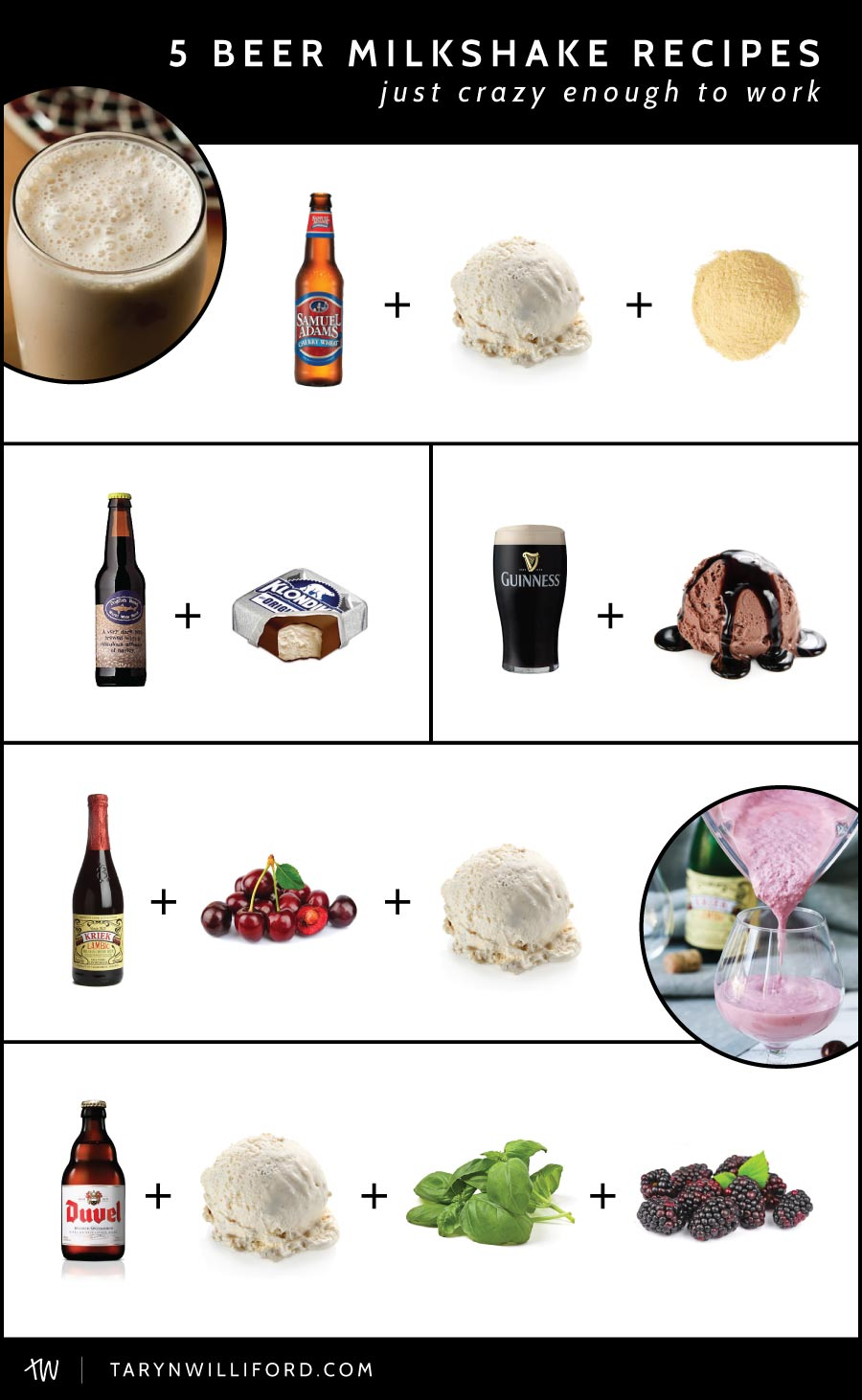 Beer Milkshake Recipes